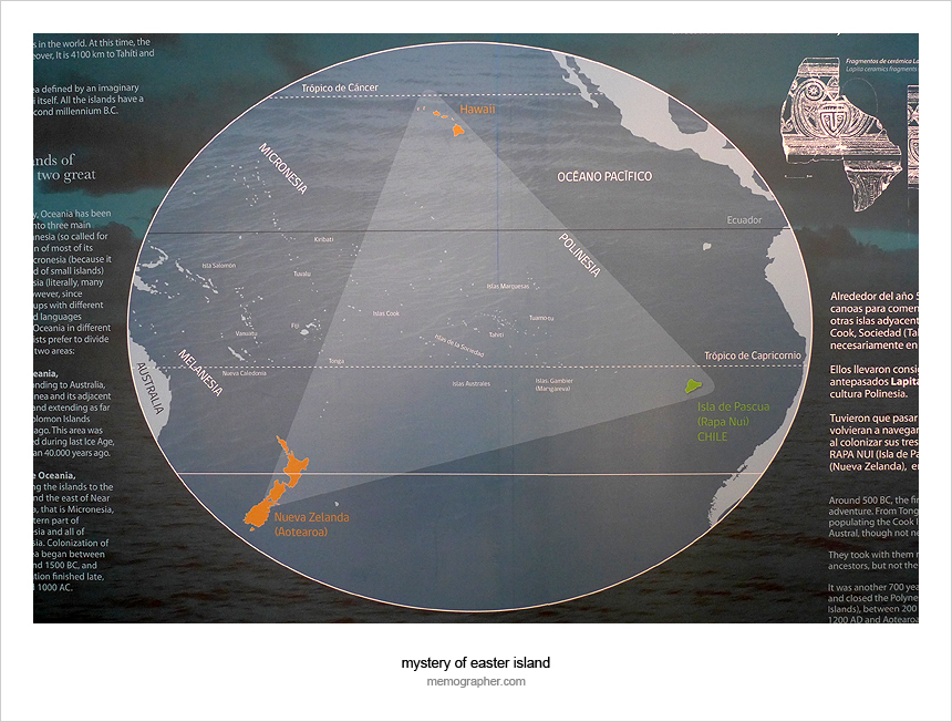Easter Island on Polynesian Triangle Map